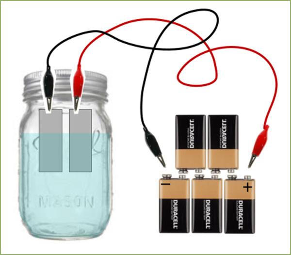 colloidal-silver-generator-m1