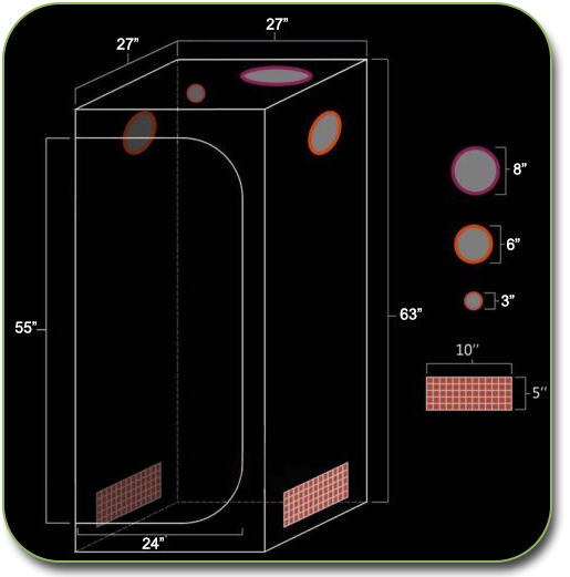 Mars Hydro 2x2 Grow Tent Dimensions